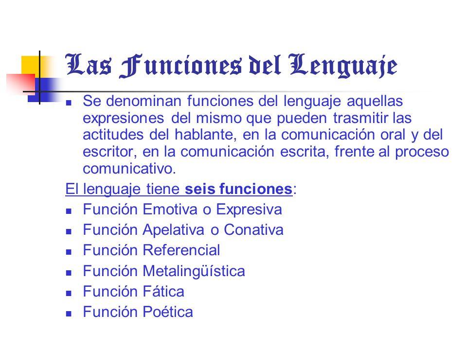 Las Funciones del Lenguaje Se denominan funciones del lenguaje aquellas expresiones del mismo que pueden trasmitir las actitudes del hablante, en la comunicación oral y del escritor, en la comunicación escrita, frente al proceso comunicativo.