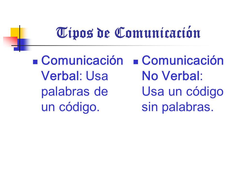 Tipos de Comunicación Comunicación Verbal: Usa palabras de un código.