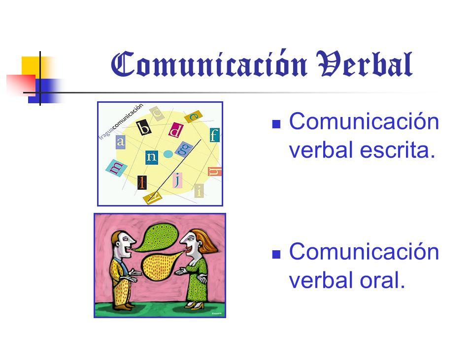 Comunicación Verbal Comunicación verbal escrita. Comunicación verbal oral.