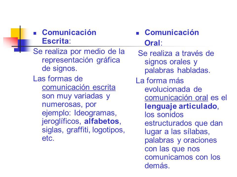 Comunicación Escrita: Se realiza por medio de la representación gráfica de signos.