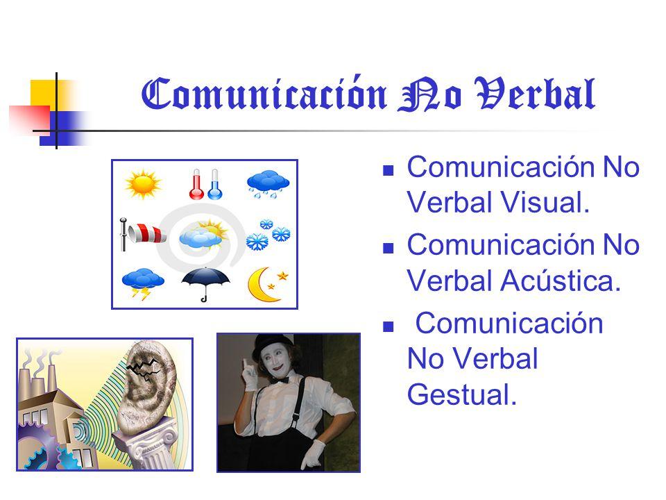 Comunicación No Verbal Comunicación No Verbal Visual.