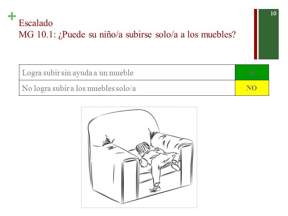 + Escalado MG 10.1: ¿Puede su niño/a subirse solo/a a los muebles.