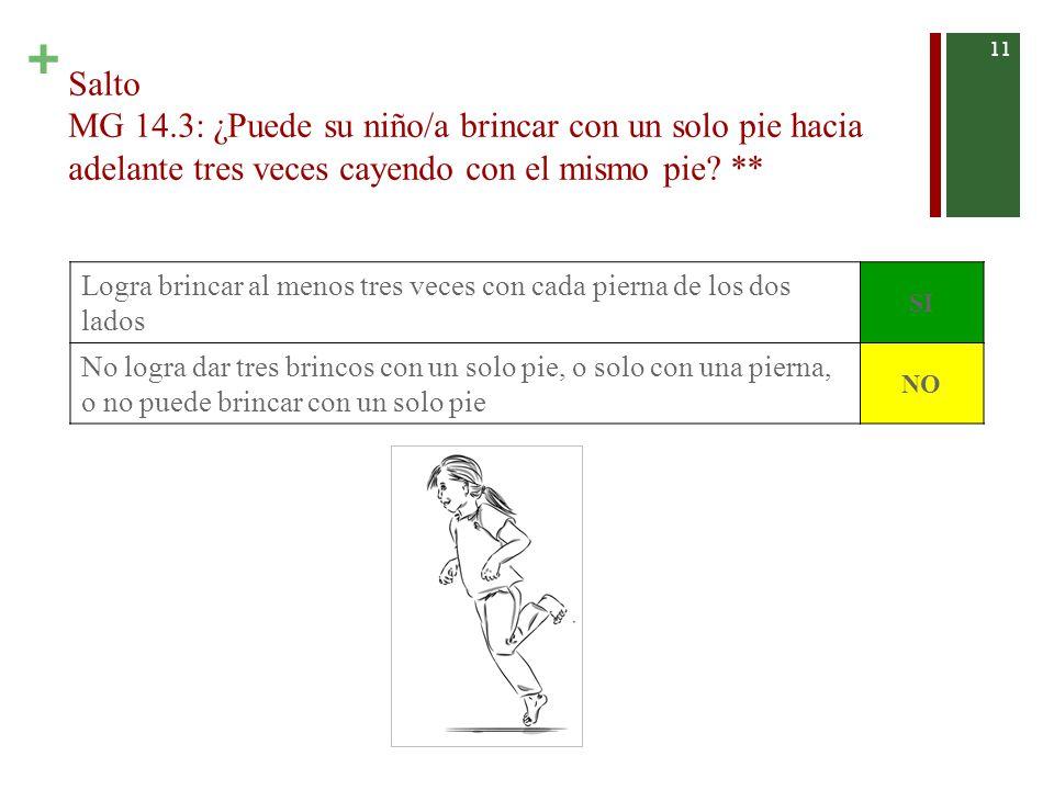 + Salto MG 14.3: ¿Puede su niño/a brincar con un solo pie hacia adelante tres veces cayendo con el mismo pie.