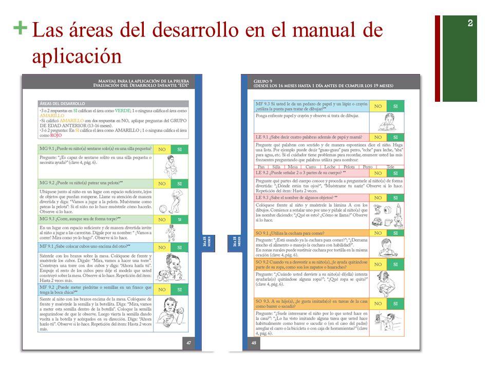 + Las áreas del desarrollo en el manual de aplicación 2