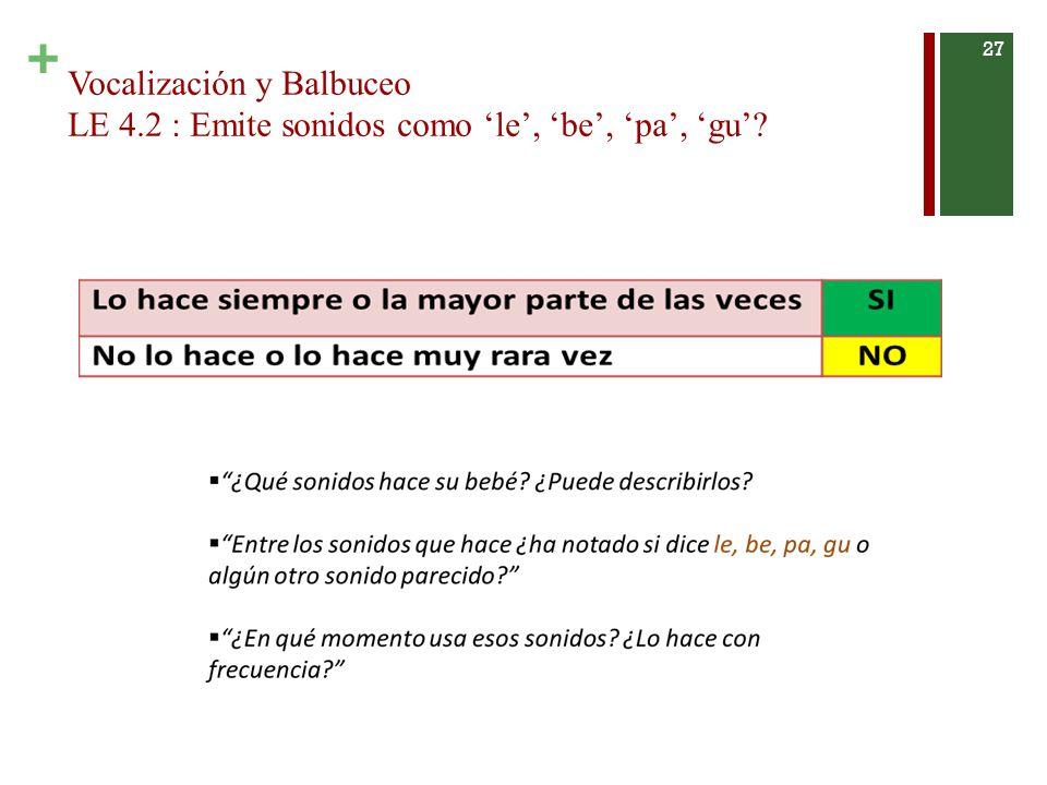 + Vocalización y Balbuceo LE 4.2 : Emite sonidos como 'le', 'be', 'pa', 'gu'? 27