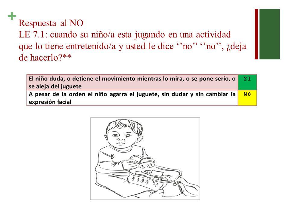 + Respuesta al NO LE 7.1: cuando su niño/a esta jugando en una actividad que lo tiene entretenido/a y usted le dice ''no'' ''no'', ¿deja de hacerlo?**