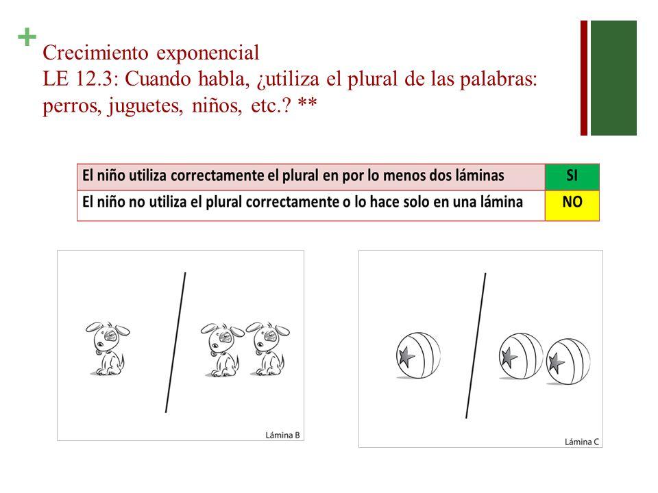 + Crecimiento exponencial LE 12.3: Cuando habla, ¿utiliza el plural de las palabras: perros, juguetes, niños, etc..