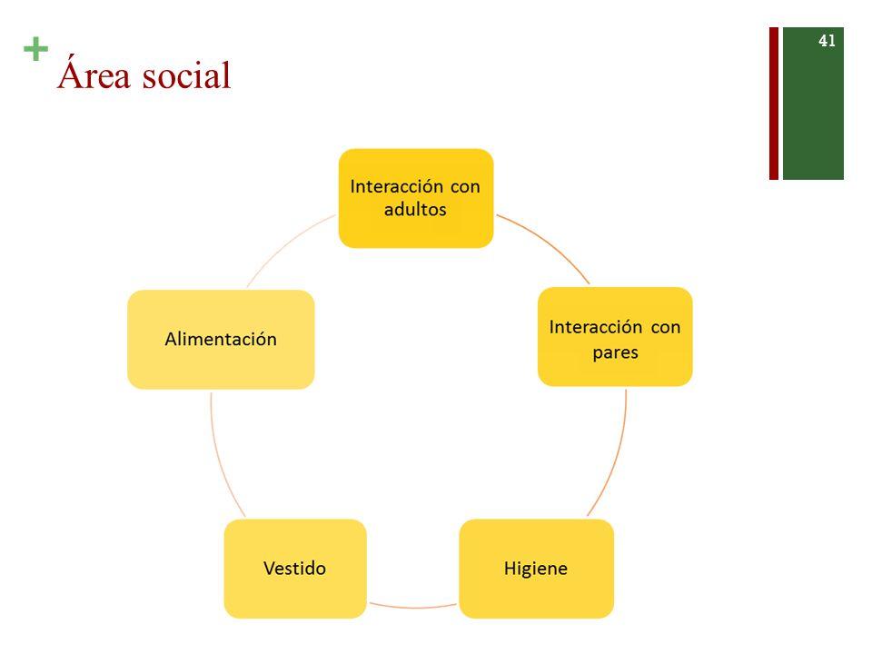 + Área social 41