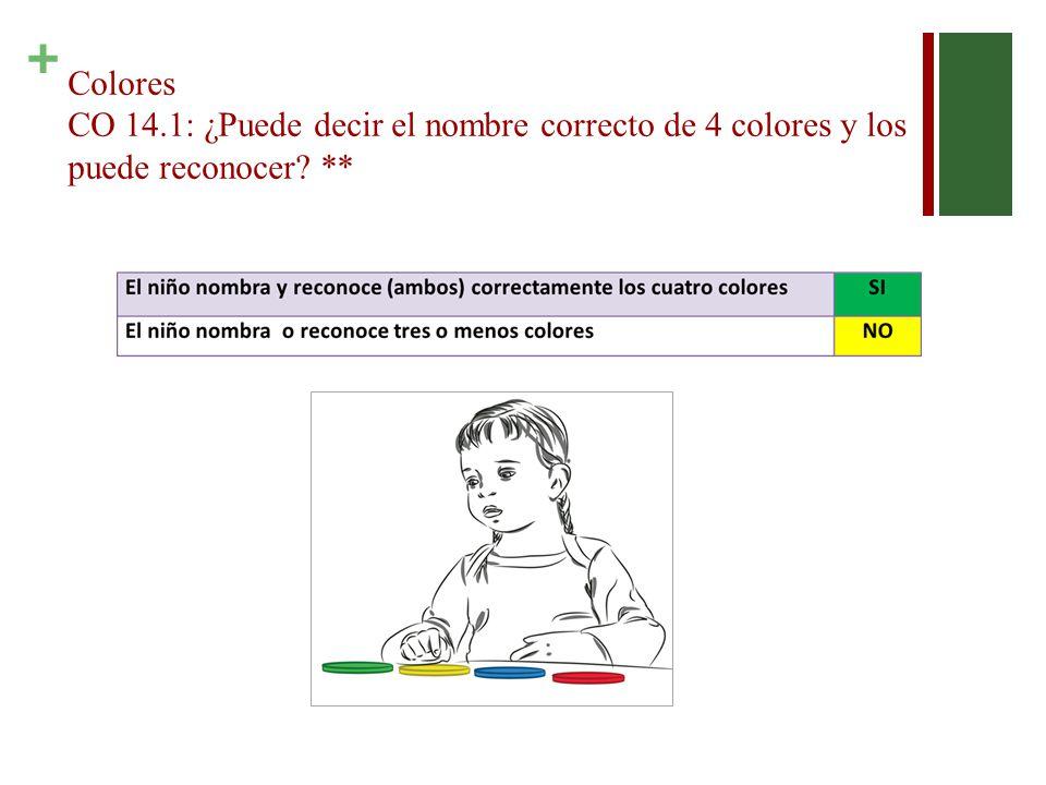 + Colores CO 14.1: ¿Puede decir el nombre correcto de 4 colores y los puede reconocer? **
