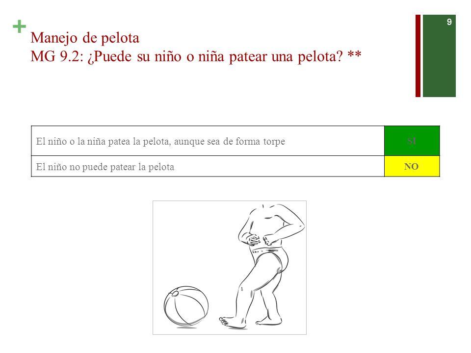 + Manejo de pelota MG 9.2: ¿Puede su niño o niña patear una pelota.