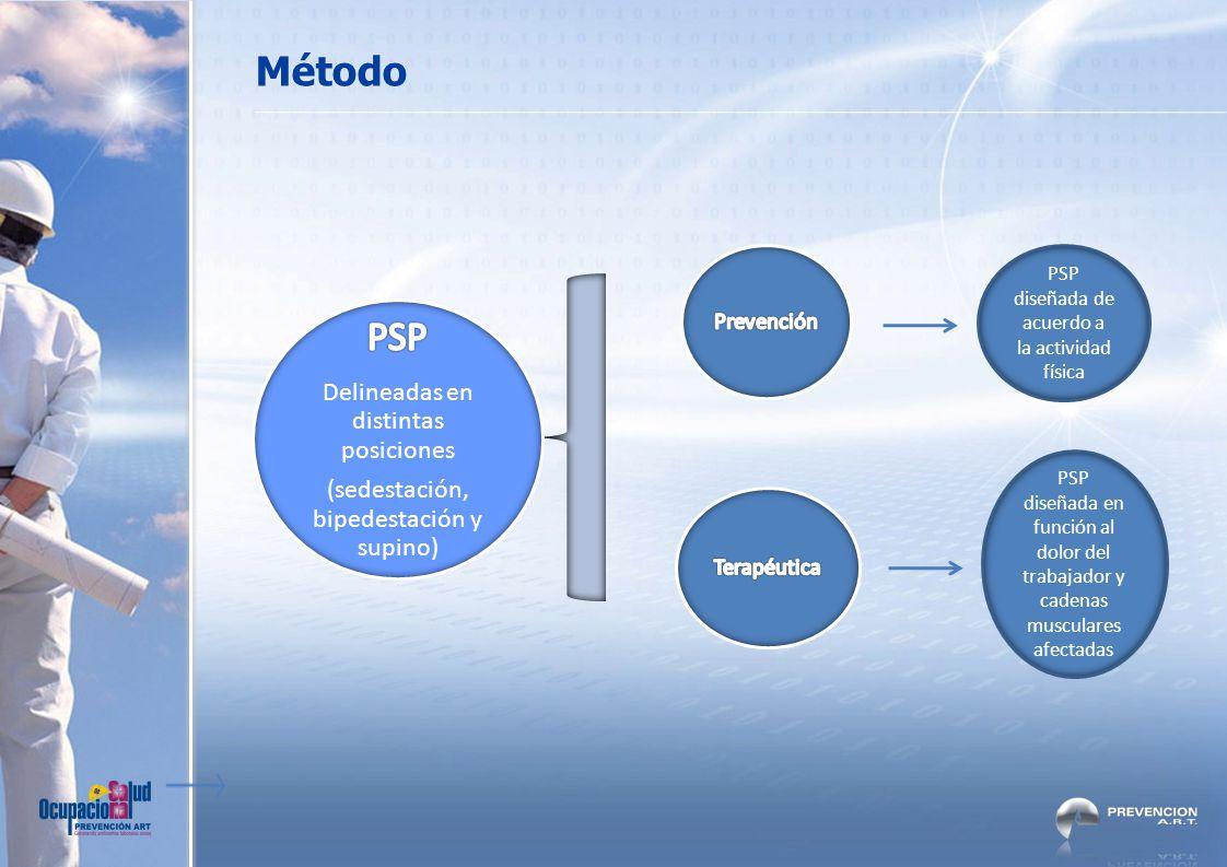 Método Preventiva Implementación de Posturas Secuenciales Propioceptivas con finalidad Preventiva Cuando la modalidad es preventiva el esquema de trabajo se desarrolla en el ámbito de trabajo y el diseño de las PSP, es en función del tipo de actividad física.