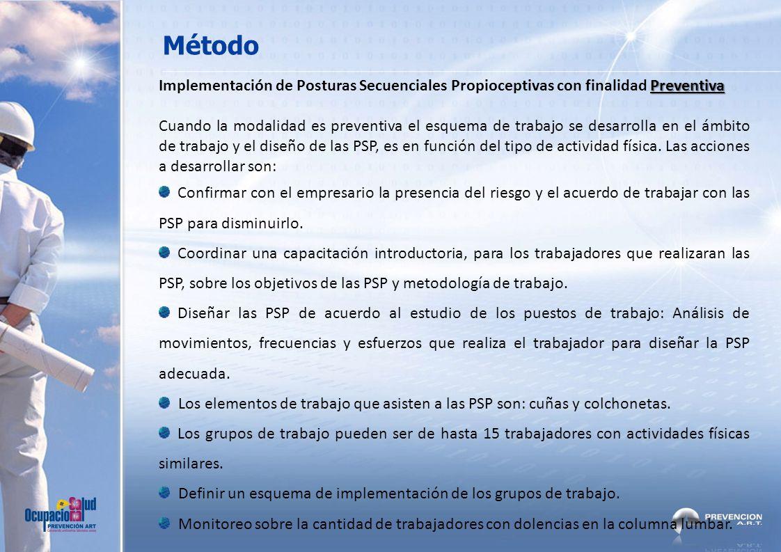 Método Preventiva Implementación de Posturas Secuenciales Propioceptivas con finalidad Preventiva Cuando la modalidad es preventiva el esquema de trab