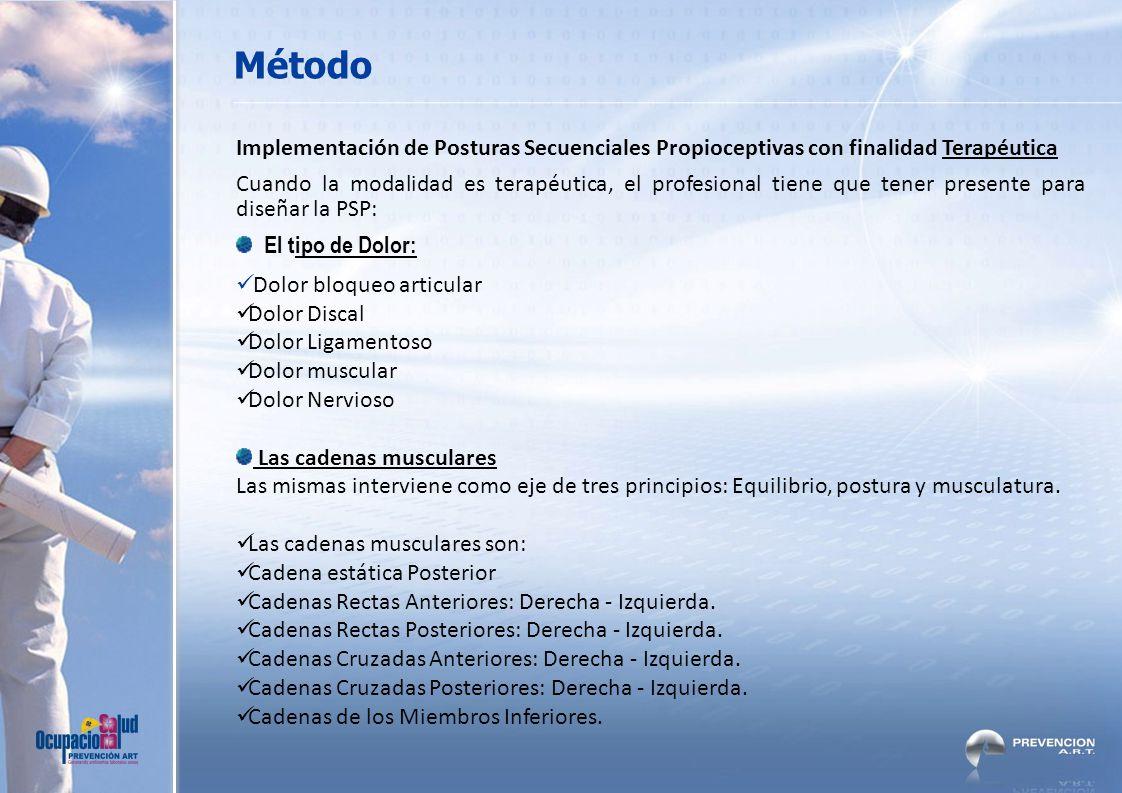 Método Implementación de Posturas Secuenciales Propioceptivas con finalidad Terapéutica El esquema de trabajo para la finalidad terapéutica es el siguiente: Capacitación a médicos y kinesiólogos sobre PSP.