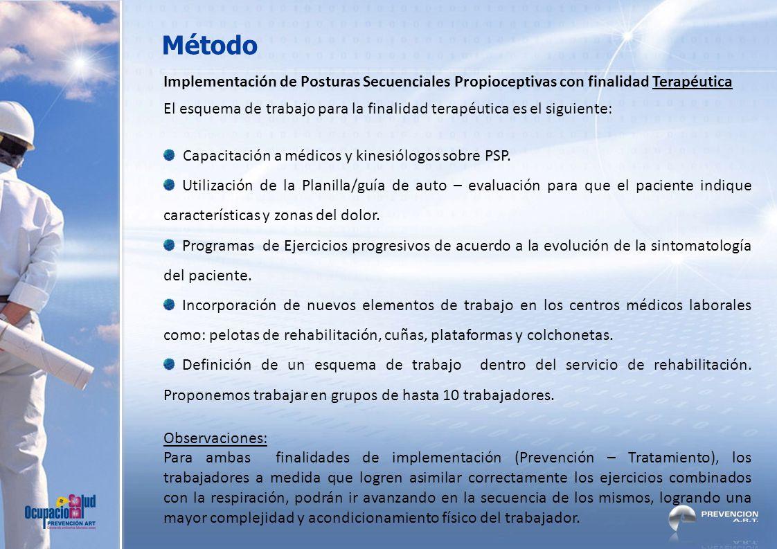 Método Implementación de Posturas Secuenciales Propioceptivas con finalidad Terapéutica El esquema de trabajo para la finalidad terapéutica es el sigu