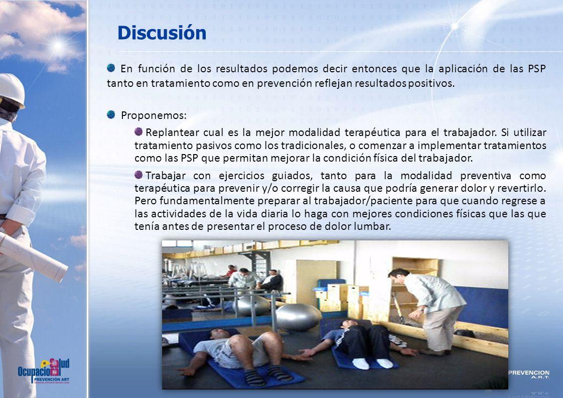 Discusión En función de los resultados podemos decir entonces que la aplicación de las PSP tanto en tratamiento como en prevención reflejan resultados