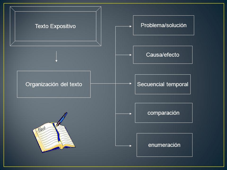 Texto Expositivo Organización del texto Problema/solución Causa/efecto Secuencial temporal comparación enumeración