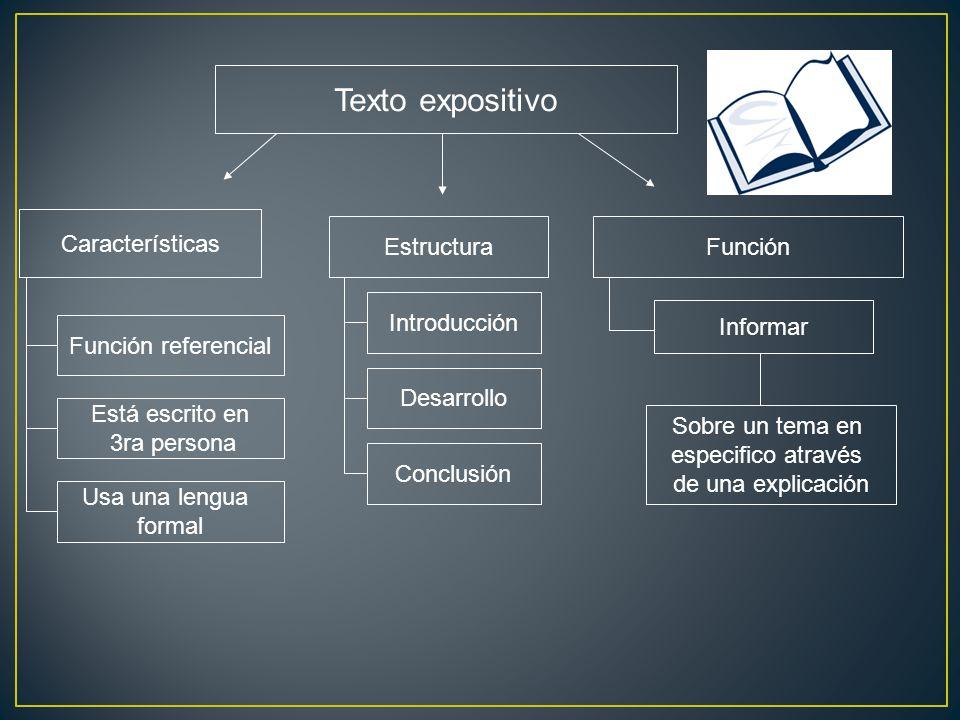 Características Función referencial Está escrito en 3ra persona Usa una lengua formal Función Informar Sobre un tema en especifico através de una explicación Estructura Introducción Desarrollo Conclusión Texto expositivo