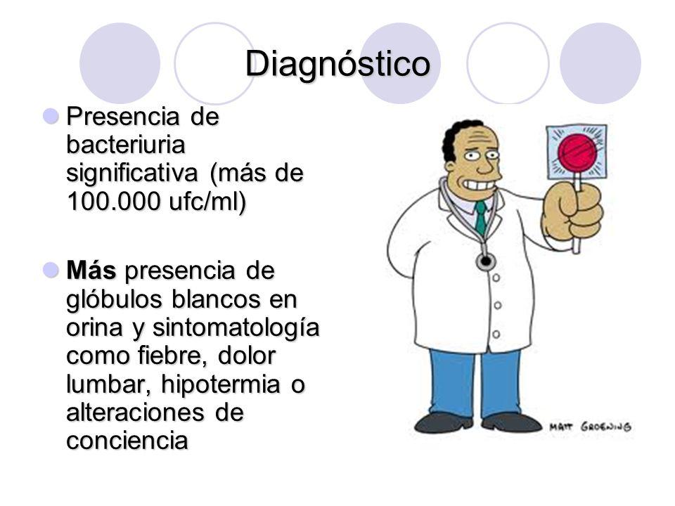 Diagnóstico Presencia de bacteriuria significativa (más de 100.000 ufc/ml) Presencia de bacteriuria significativa (más de 100.000 ufc/ml) Más presenci