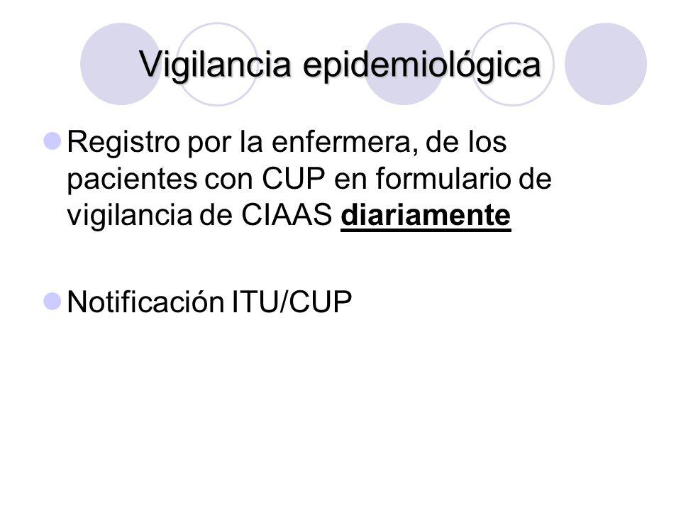 Vigilancia epidemiológica Registro por la enfermera, de los pacientes con CUP en formulario de vigilancia de CIAAS diariamente Notificación ITU/CUP