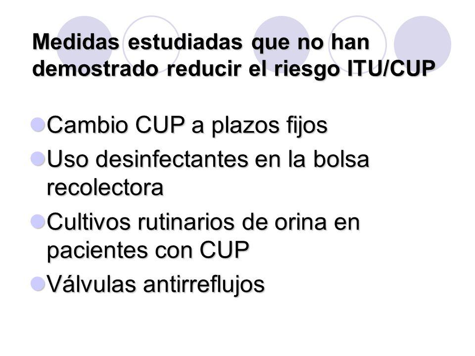 Medidas estudiadas que no han demostrado reducir el riesgo ITU/CUP Cambio CUP a plazos fijos Cambio CUP a plazos fijos Uso desinfectantes en la bolsa