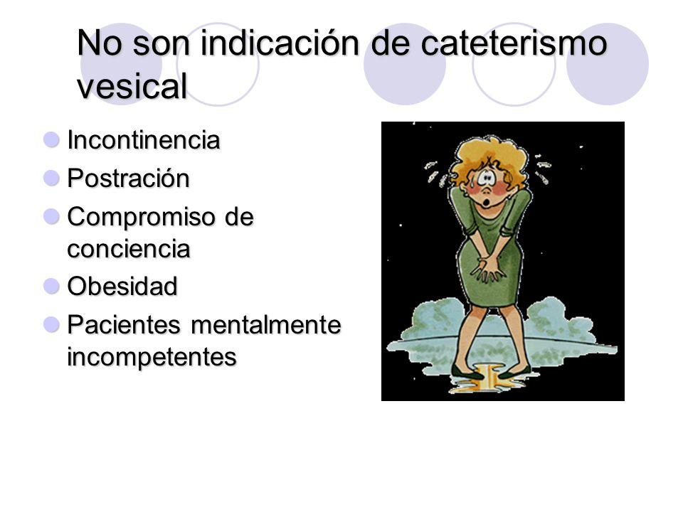 No son indicación de cateterismo vesical Incontinencia Incontinencia Postración Postración Compromiso de conciencia Compromiso de conciencia Obesidad Obesidad Pacientes mentalmente incompetentes Pacientes mentalmente incompetentes