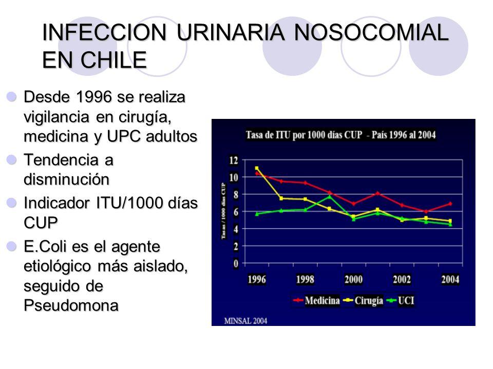INFECCION URINARIA NOSOCOMIAL EN CHILE Desde 1996 se realiza vigilancia en cirugía, medicina y UPC adultos Desde 1996 se realiza vigilancia en cirugía