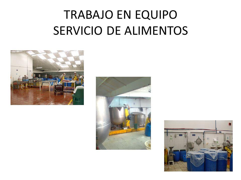 TRABAJO EN EQUIPO SERVICIO DE ALIMENTOS