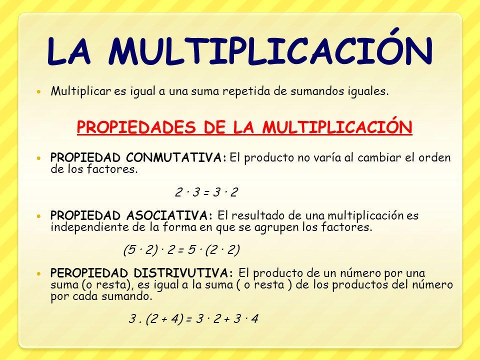 Resultado de imagen de Propiedades de la multiplicacion