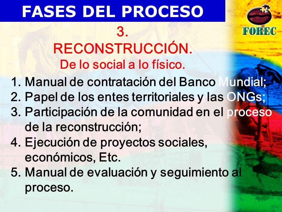 FASES DEL PROCESO 3. RECONSTRUCCIÓN. De lo social a lo físico.