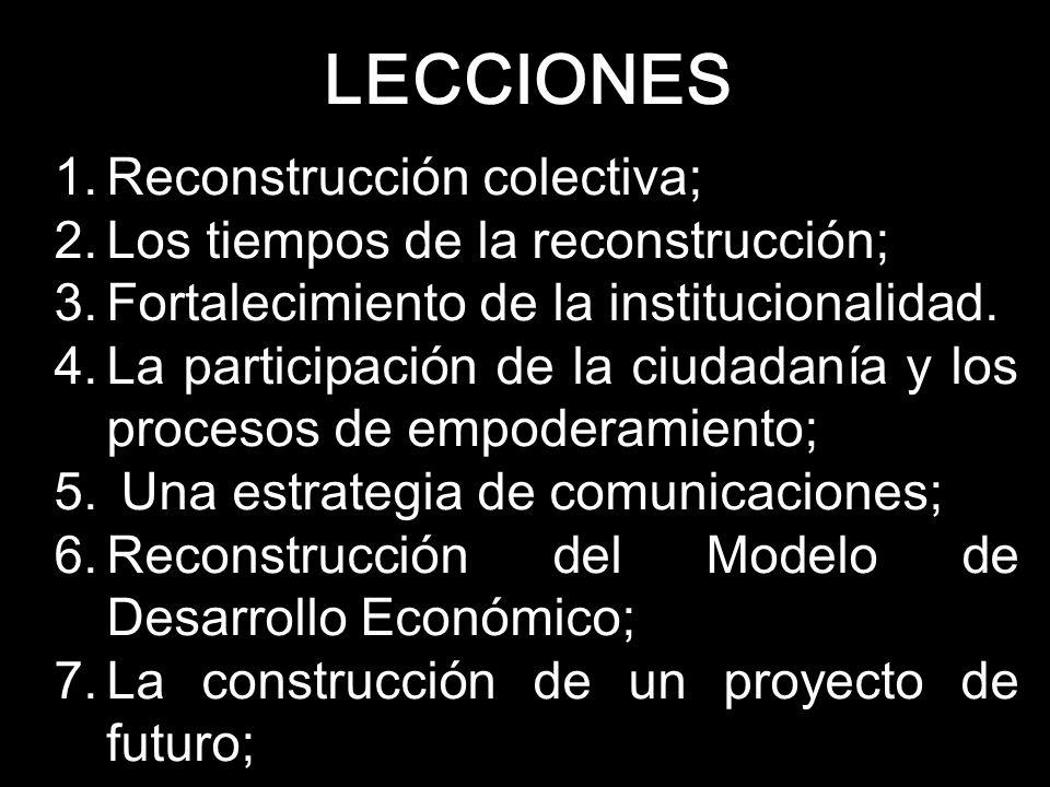 LECCIONES 1.Reconstrucción colectiva; 2.Los tiempos de la reconstrucción; 3.Fortalecimiento de la institucionalidad.