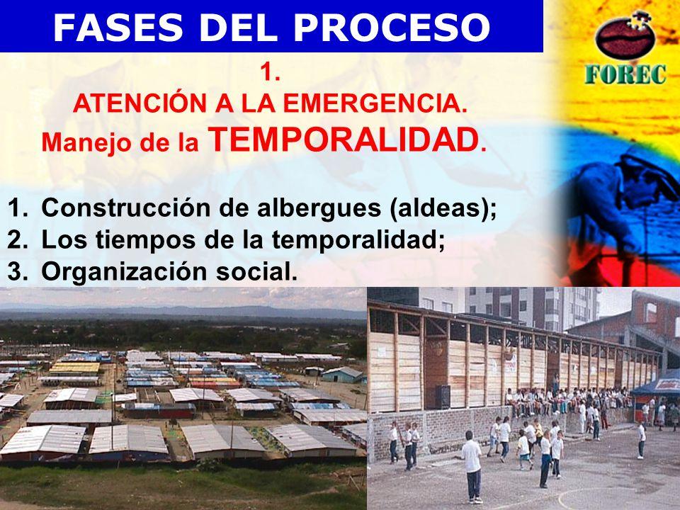 FASES DEL PROCESO 1. ATENCIÓN A LA EMERGENCIA. Manejo de la TEMPORALIDAD.