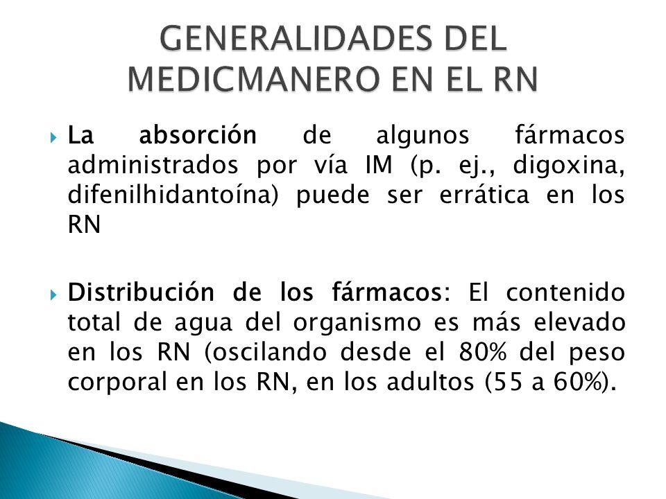  La absorción de algunos fármacos administrados por vía IM (p.