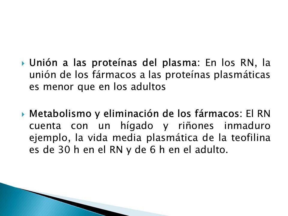  Unión a las proteínas del plasma: En los RN, la unión de los fármacos a las proteínas plasmáticas es menor que en los adultos  Metabolismo y eliminación de los fármacos: El RN cuenta con un hígado y riñones inmaduro ejemplo, la vida media plasmática de la teofilina es de 30 h en el RN y de 6 h en el adulto.