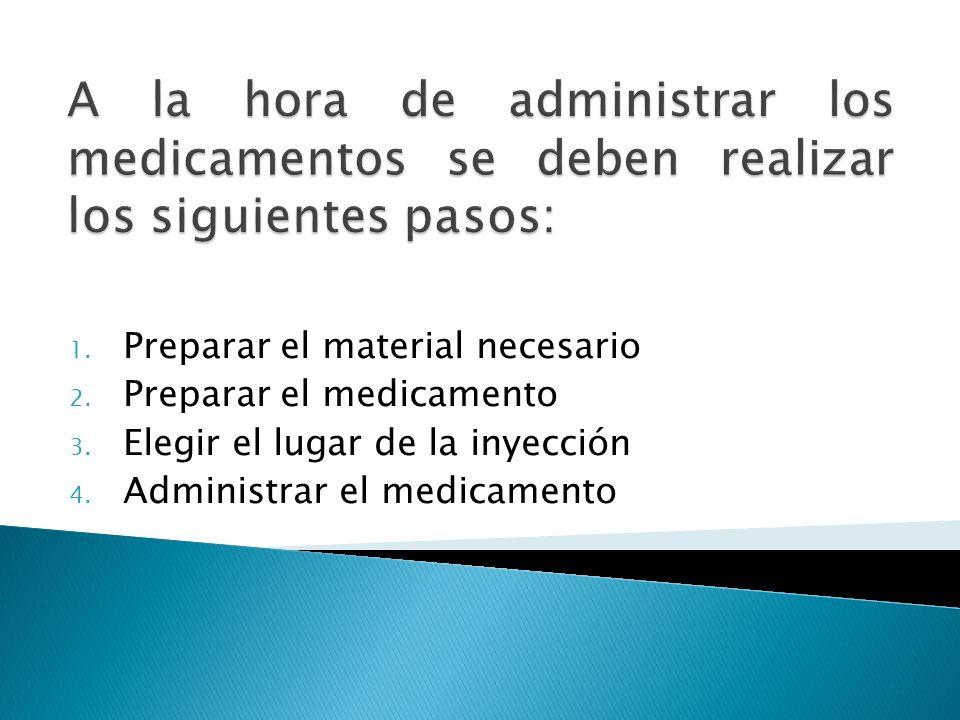 1.Preparar el material necesario 2. Preparar el medicamento 3.