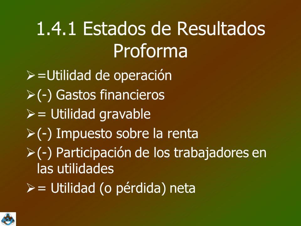 1.4.1 Estados de Resultados Proforma  =Utilidad de operación  (-) Gastos financieros  = Utilidad gravable  (-) Impuesto sobre la renta  (-) Participación de los trabajadores en las utilidades  = Utilidad (o pérdida) neta