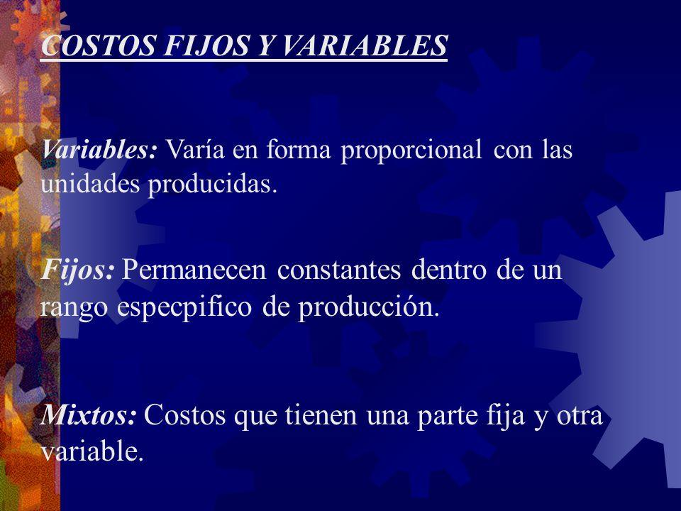 COSTOS FIJOS Y VARIABLES Variables: Varía en forma proporcional con las unidades producidas.