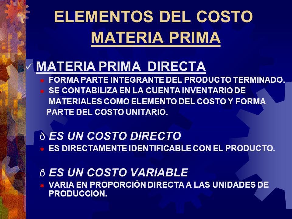 ELEMENTOS DEL COSTO MATERIA PRIMA MATERIA PRIMA DIRECTA  FORMA PARTE INTEGRANTE DEL PRODUCTO TERMINADO.