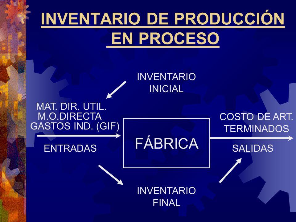 INVENTARIO DE PRODUCCIÓN EN PROCESO FÁBRICA INVENTARIO FINAL INVENTARIO INICIAL SALIDASENTRADAS COSTO DE ART.