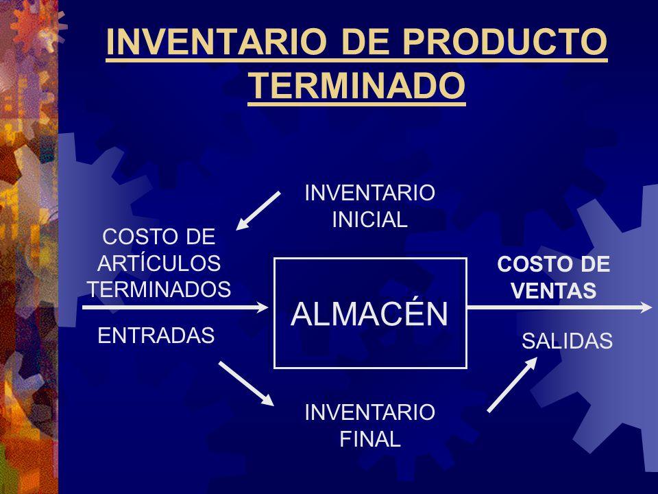 INVENTARIO DE PRODUCTO TERMINADO ALMACÉN INVENTARIO FINAL INVENTARIO INICIAL SALIDAS ENTRADAS COSTO DE VENTAS COSTO DE ARTÍCULOS TERMINADOS