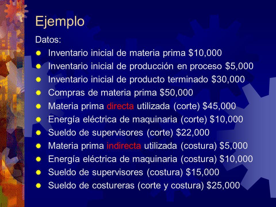 Ejemplo Datos:  Inventario inicial de materia prima $10,000  Inventario inicial de producción en proceso $5,000  Inventario inicial de producto terminado $30,000  Compras de materia prima $50,000  Materia prima directa utilizada (corte) $45,000  Energía eléctrica de maquinaria (corte) $10,000  Sueldo de supervisores (corte) $22,000  Materia prima indirecta utilizada (costura) $5,000  Energía eléctrica de maquinaria (costura) $10,000  Sueldo de supervisores (costura) $15,000  Sueldo de costureras (corte y costura) $25,000