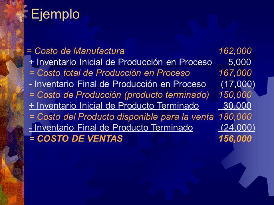 Ejemplo = Costo de Manufactura162,000 + Inventario Inicial de Producción en Proceso 5,000 = Costo total de Producción en Proceso167,000 - Inventario Final de Producción en Proceso (17,000) = Costo de Producción (producto terminado)150,000 + Inventario Inicial de Producto Terminado 30,000 = Costo del Producto disponible para la venta180,000 - Inventario Final de Producto Terminado (24,000) = COSTO DE VENTAS156,000