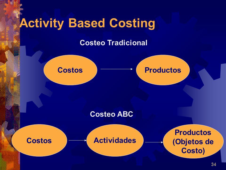 34 Activity Based Costing Costeo Tradicional Costeo ABC CostosProductos Costos Actividades Productos (Objetos de Costo)