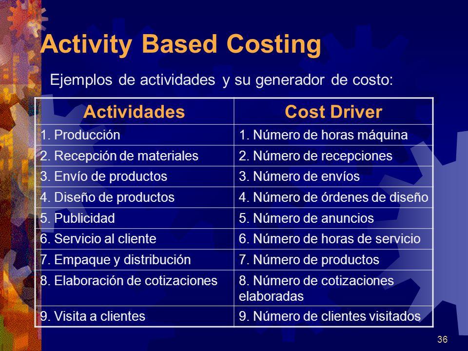 36 Activity Based Costing Ejemplos de actividades y su generador de costo: ActividadesCost Driver 1.