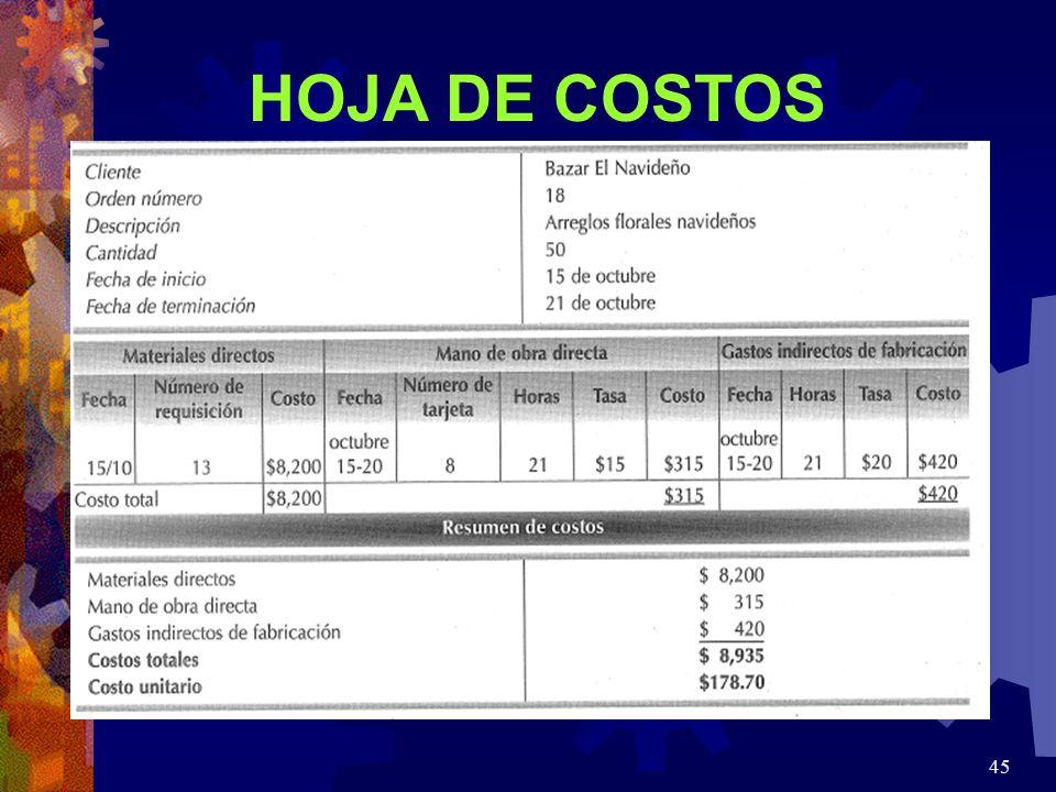 45 HOJA DE COSTOS