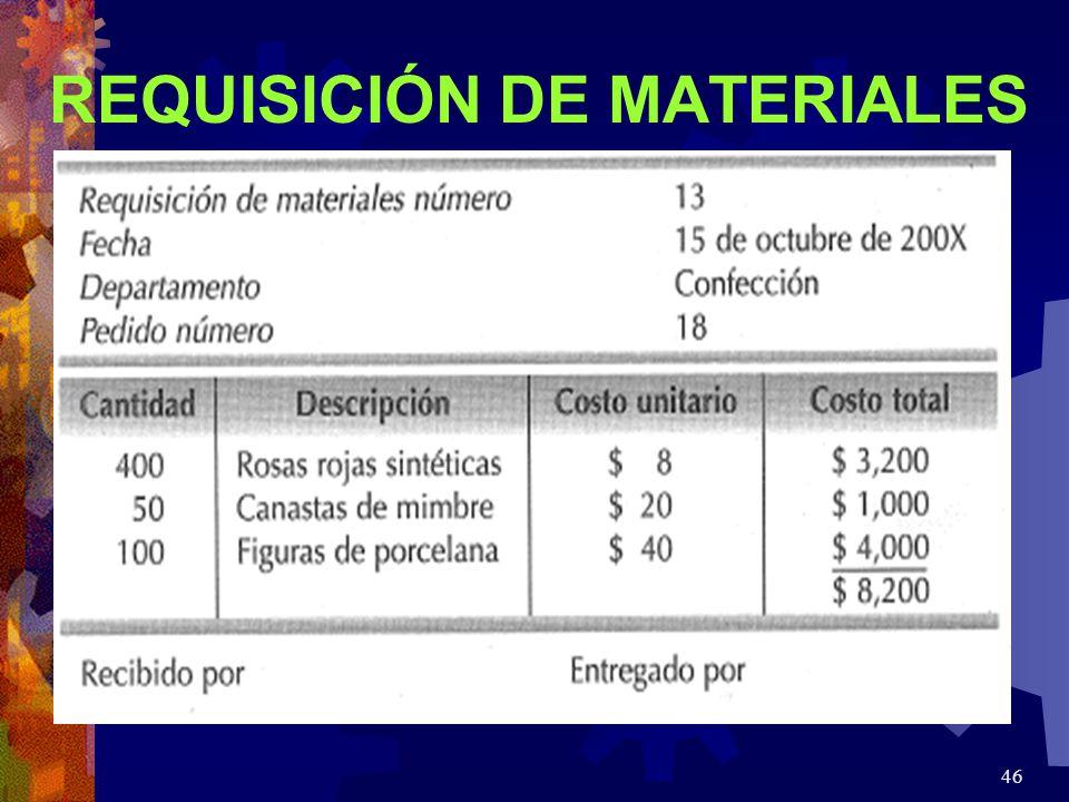 46 REQUISICIÓN DE MATERIALES