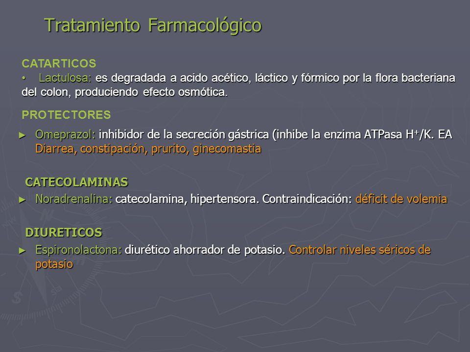 Tratamiento Farmacológico ►O►O►O►Omeprazol: inhibidor de la secreción gástrica (inhibe la enzima ATPasa H+/K.