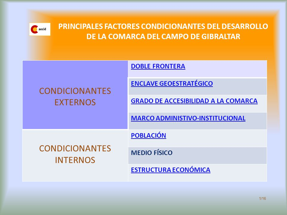 PRINCIPALES FACTORES CONDICIONANTES DEL DESARROLLO DE LA COMARCA DEL ...