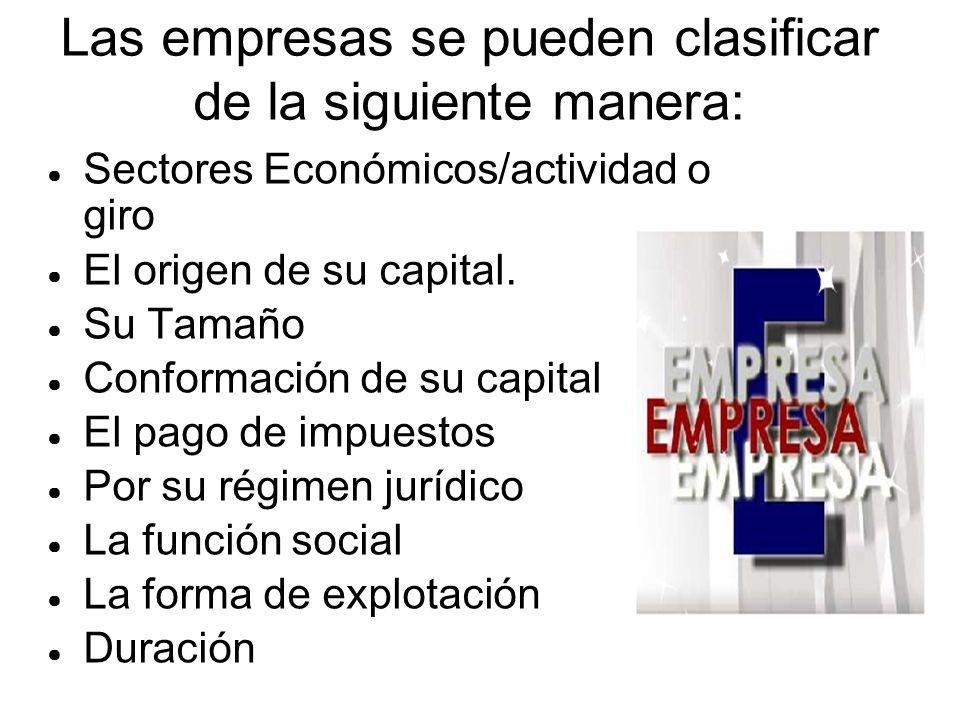 Las empresas se pueden clasificar de la siguiente manera: ● Sectores Económicos/actividad o giro ● El origen de su capital.