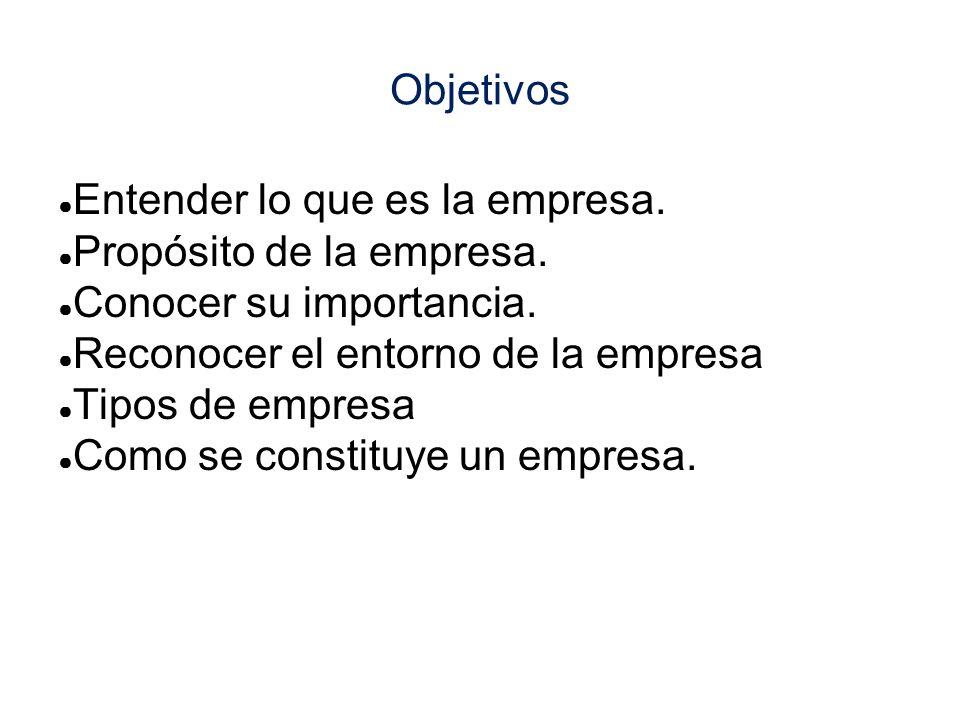 Objetivos ● Entender lo que es la empresa.● Propósito de la empresa.
