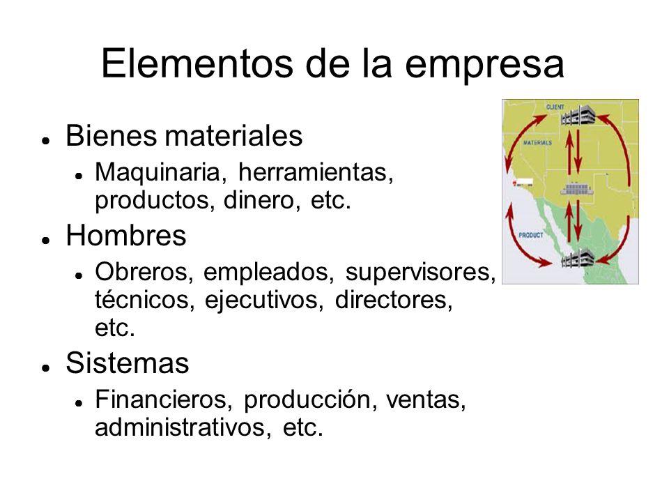 Elementos de la empresa ● Bienes materiales ● Maquinaria, herramientas, productos, dinero, etc.